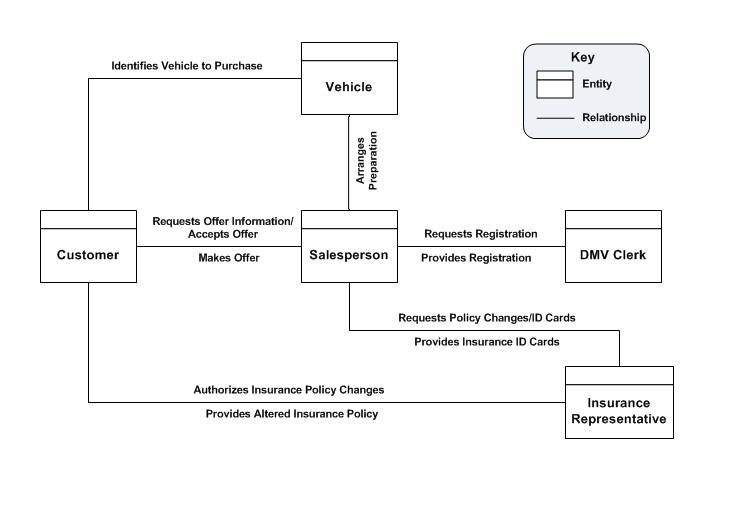 Power BI - A Deeper Dive into Data Modeling Image