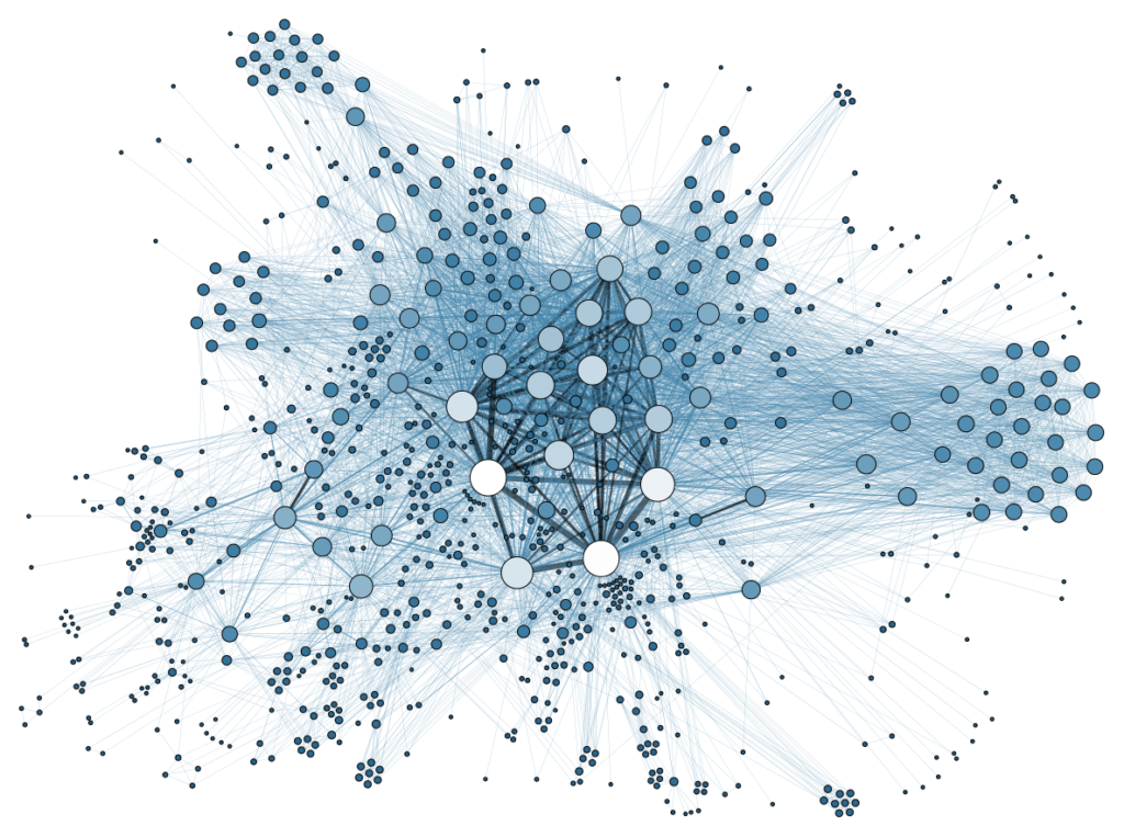 Best Practices in Data Visualization Image